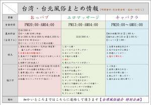 台湾‧台北風俗店(おっパブ/エロマッサージ/キャバクラ)のまとめ情報